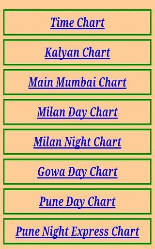 Dpboss Satta Matka King Kalyan Mumbai Number Fix Apk 5.0 ...