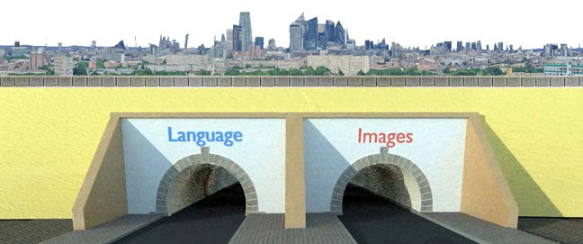 Two tunnels lead towards a city. One tunnel is signed 'Language', the other is signed 'Images'