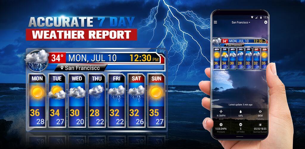 Local Weather Report Widget⛅⛅