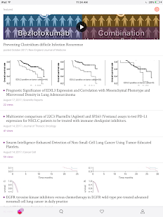 Case - Medical Research, Journals & Pubmed- screenshot thumbnail