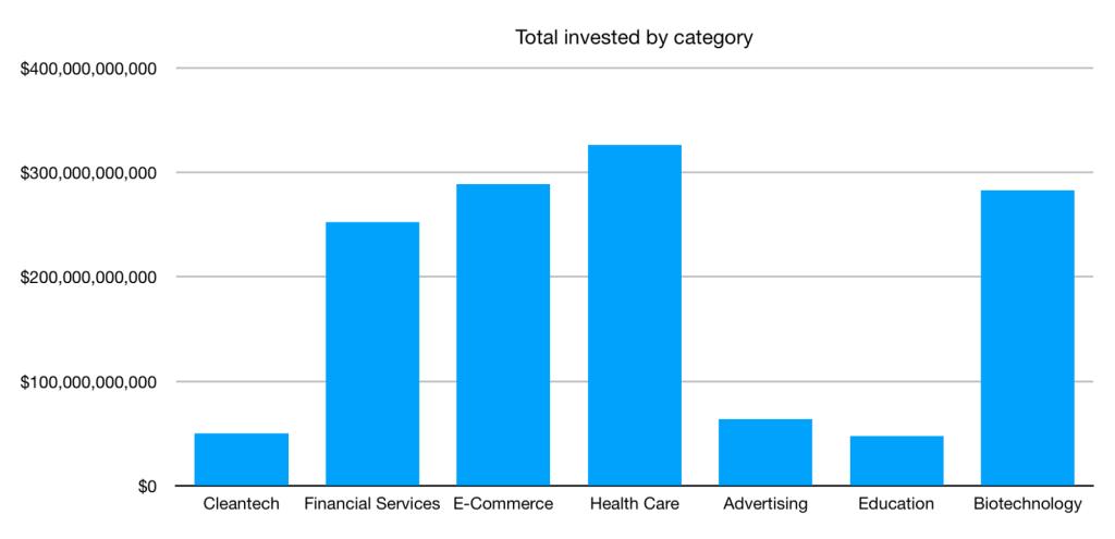 cleantech insurance 3