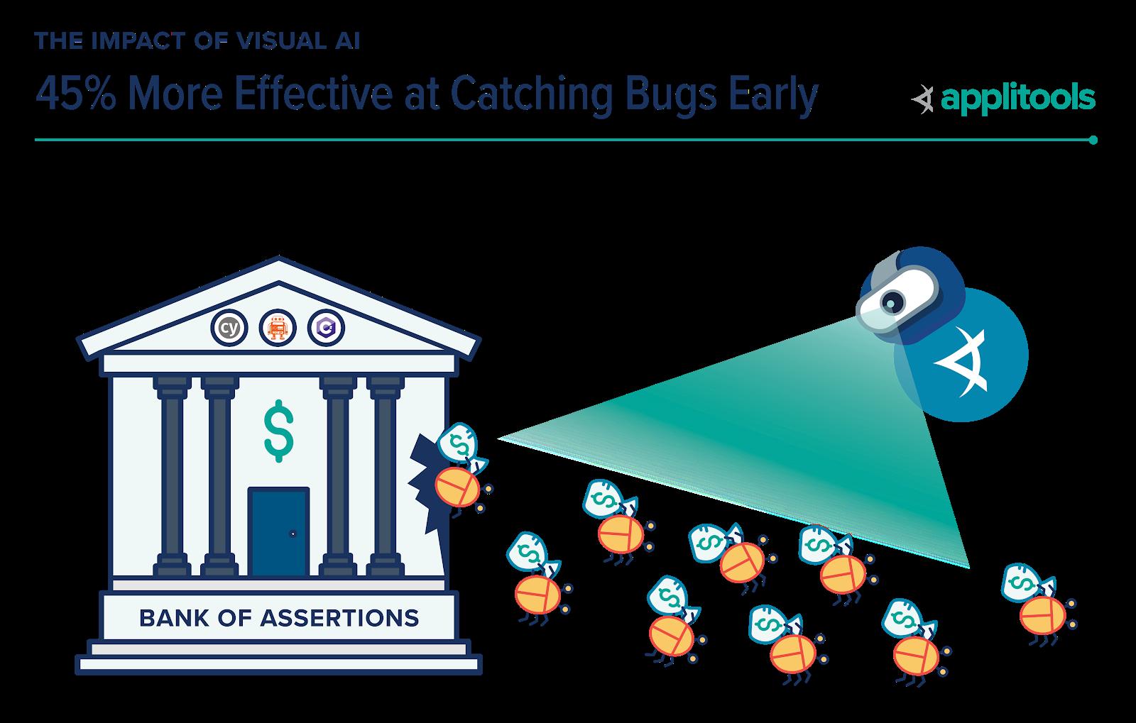 VisualAI Impact 45MoreBugs With Title
