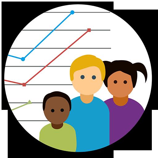 Child Growth & Percentiles