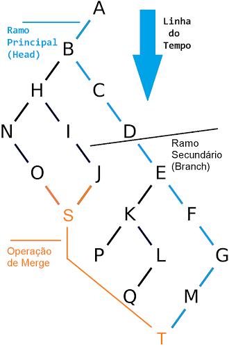 arvoreBinaria2