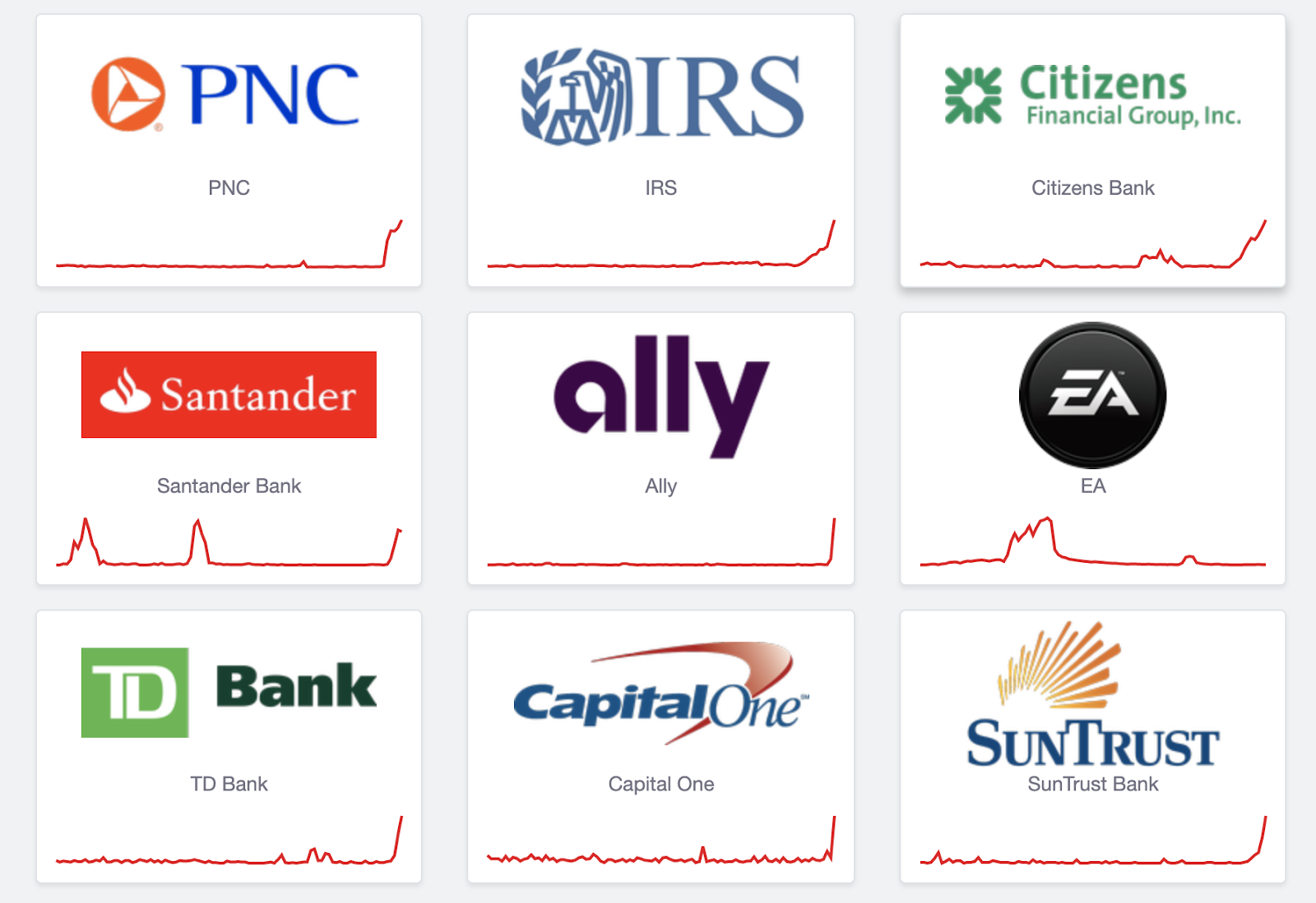 Affected mobile banking apps include TD Bank, Capital One, SunTrust, Santander Bank, PNC, Citizens Bank and others that I couldn't fit in this screenshot.