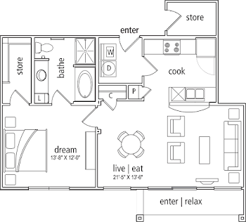 Go to Monte Carlo Floorplan page.