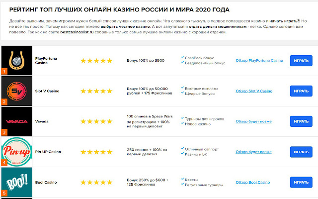Рейти 100 лучших онлайн казино 100 казино онлайн отзывы