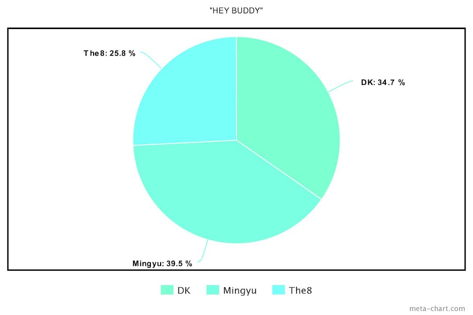 meta-chart - 2020-11-02T144734.910