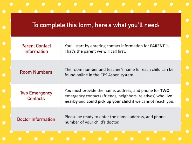 You will need 1) parent contact information, 2) your child's room number(s), 3) two emergency contacts, and 4) your doctor's contact information.