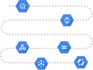 End-to-end integration for GCP workloads logo