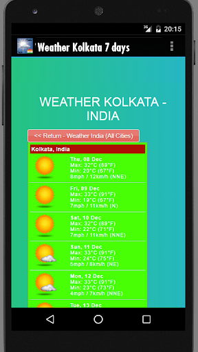 Weather Kolkata India  screenshots 3