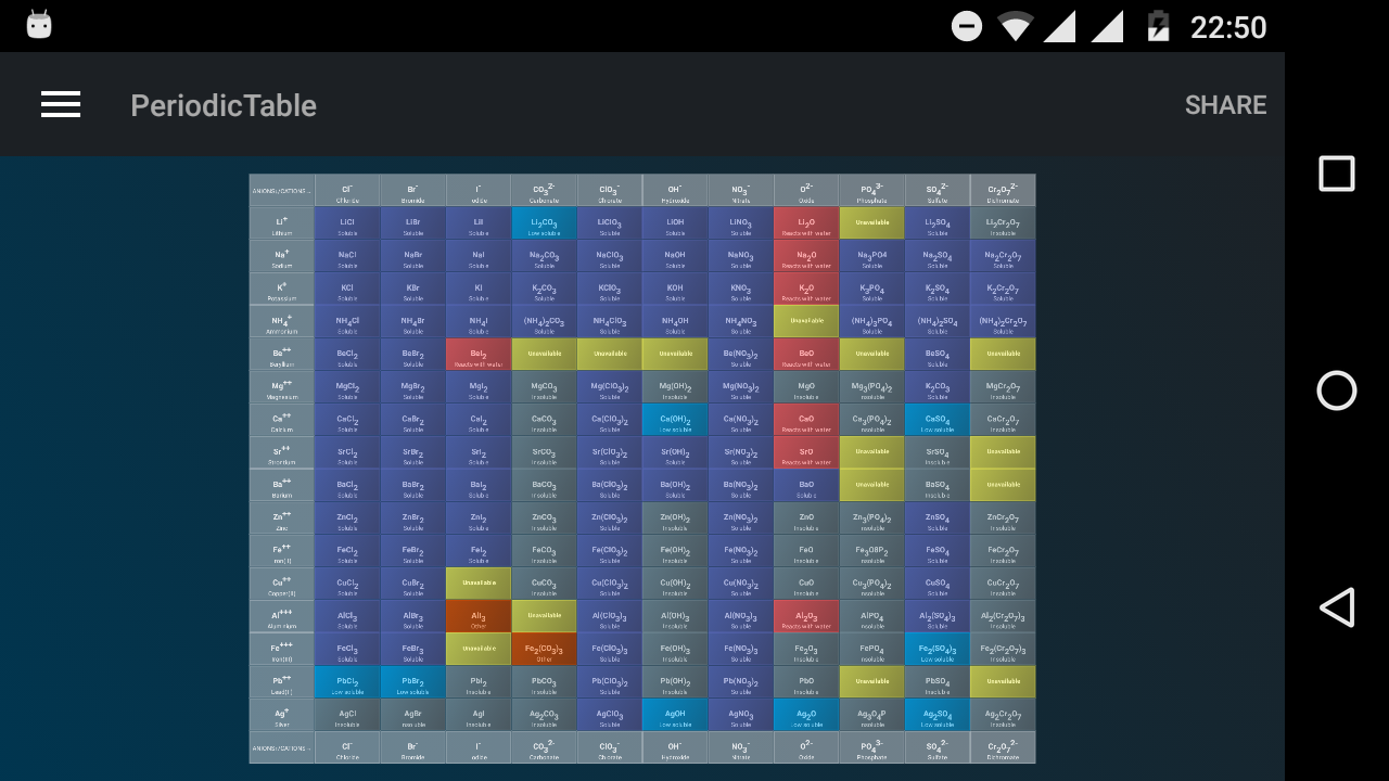 Periodic table android apps on google play periodic table screenshot gamestrikefo Image collections