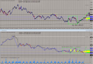 Photo: $USDCHF HISTORY REPEATS