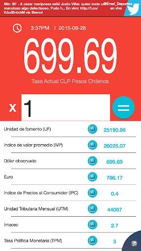 Chile Indicadores Economicos