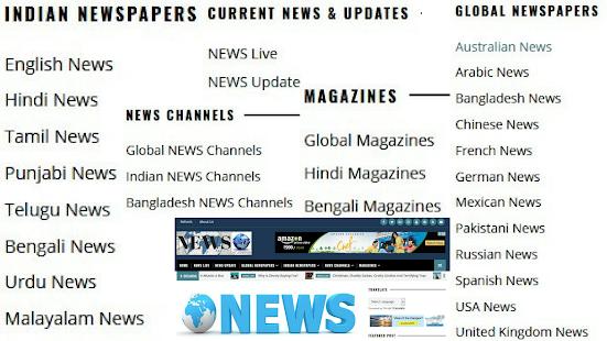 hindu dating websteder dating site i qatar