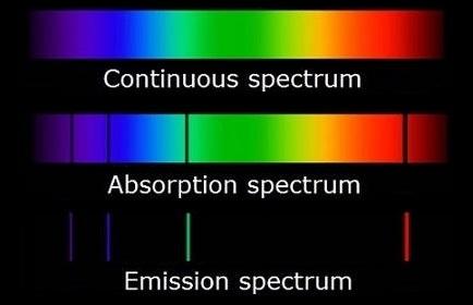 Spectral-Lines-absorption-emission1.jpg