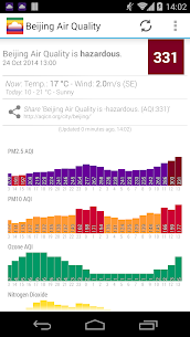 Air Quality: Real time AQI – MOD + APK + DATA Download 2