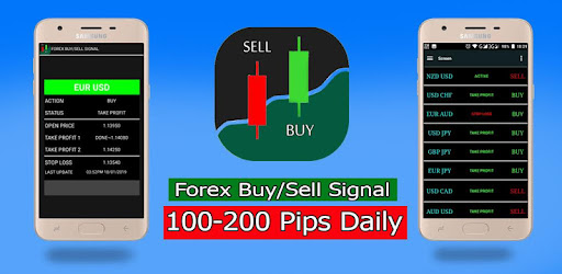 Forex Signals-Live Buy/sell - Apps on Google Play