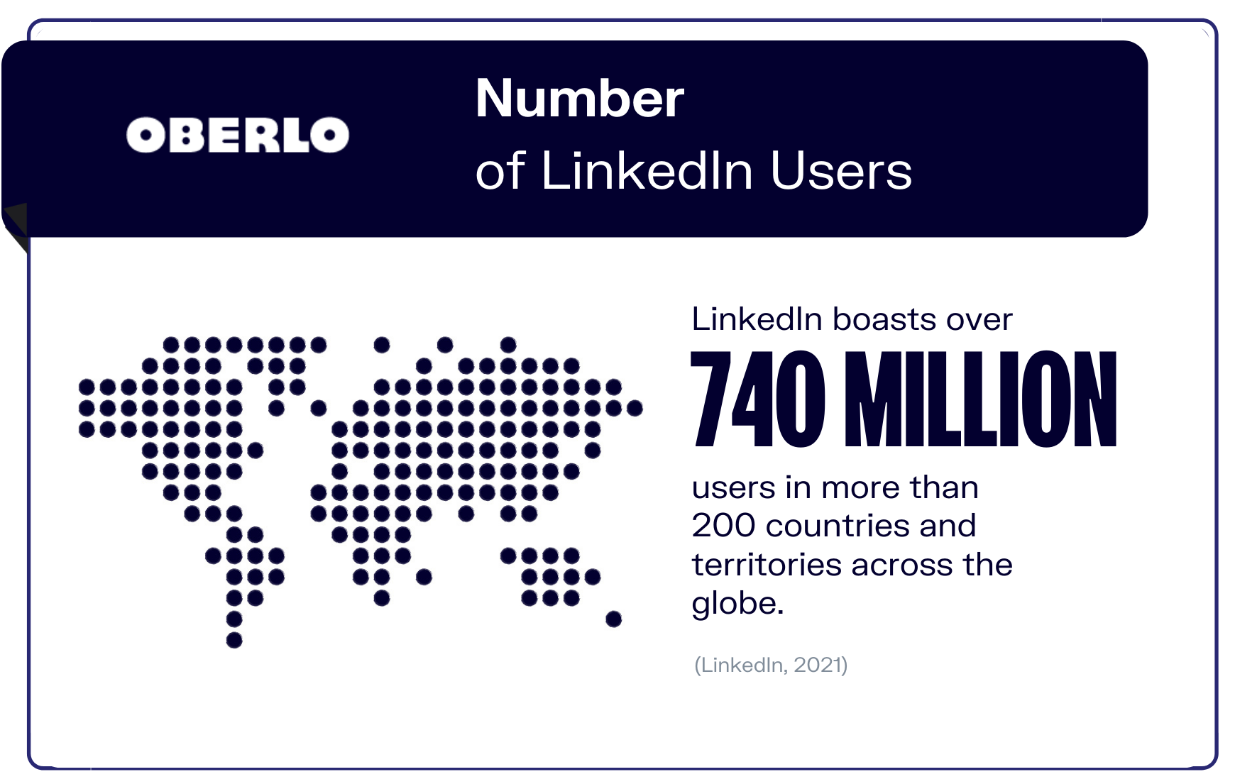 number of linkedin users 2021
