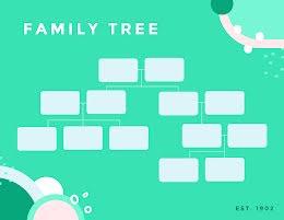 1902 Family Tree - Family Tree item
