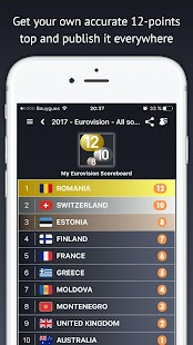My Eurovision Scoreboard 2017- screenshot thumbnail
