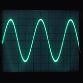 Sound Analysis Oscilloscope