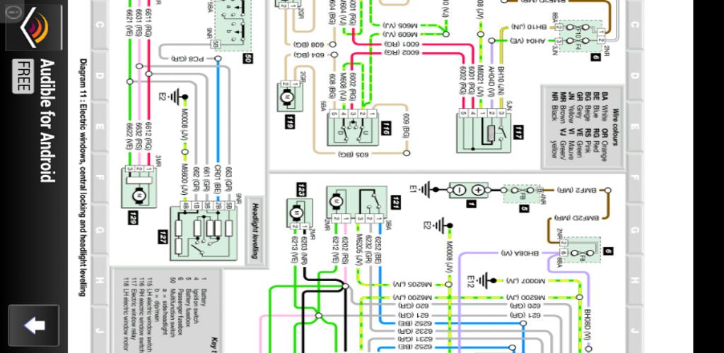 Let U00f6lthet U0151 A Citro U00ebn Saxo Wiring Diagrams Apk Leg U00fajabb