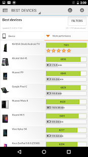 PCMark for Android Benchmark Screenshot 7