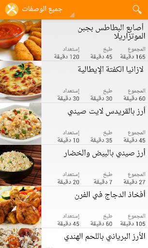 Recipes of World Cuisine