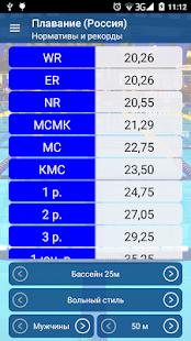 Плавание нормативы, рекорды - náhled