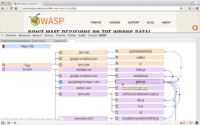 WASP.inspector: Analytics Solution Profiler