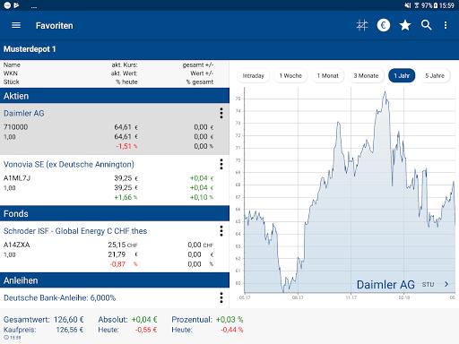 Börse & Aktien - finanzen.net  screenshots 9