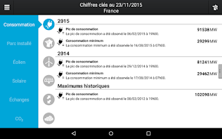 Screenshot of RTE-éCO2mix