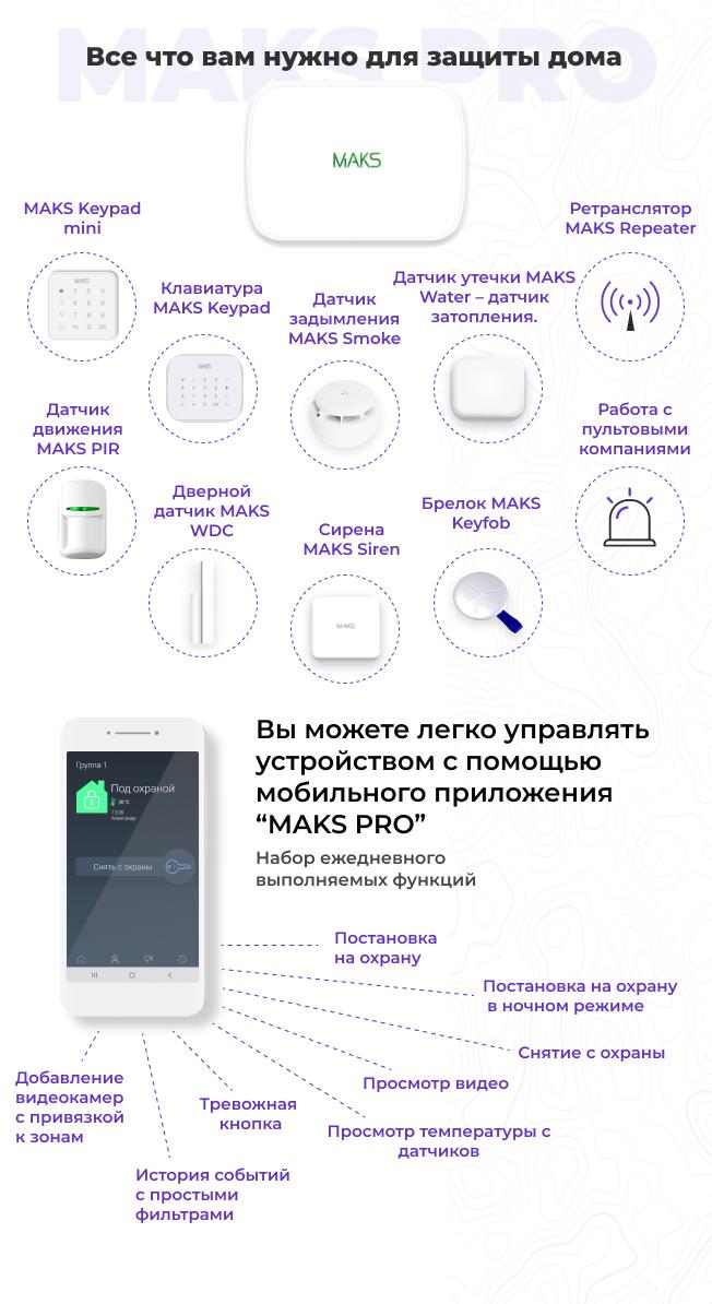 Maks Pro