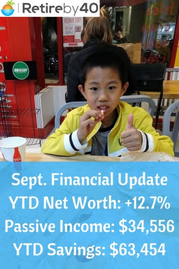 September 2019 Financial Update
