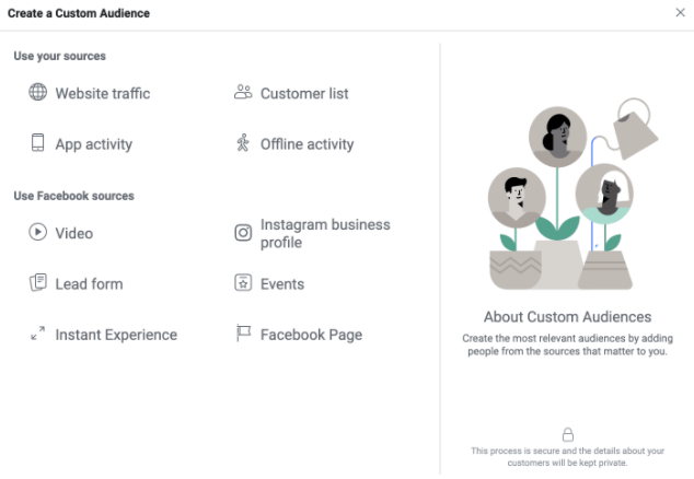 Creating your own custom audience can be better than using one that's already there