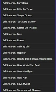 Lagu Ed Sheeran - Perfect - náhled