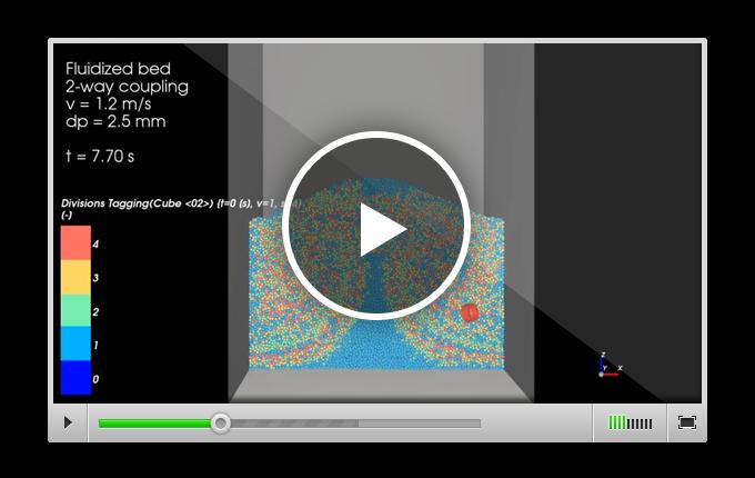 Моделирование показывает, как кольца поддерживаются в псевдоожиженном слое из мелких сферических частиц
