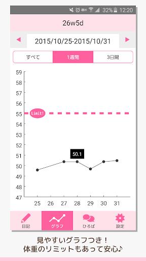 無料医疗Appの妊娠したらにんぷ体重ノート 妊婦さんの体重制限や増加記録管理|記事Game