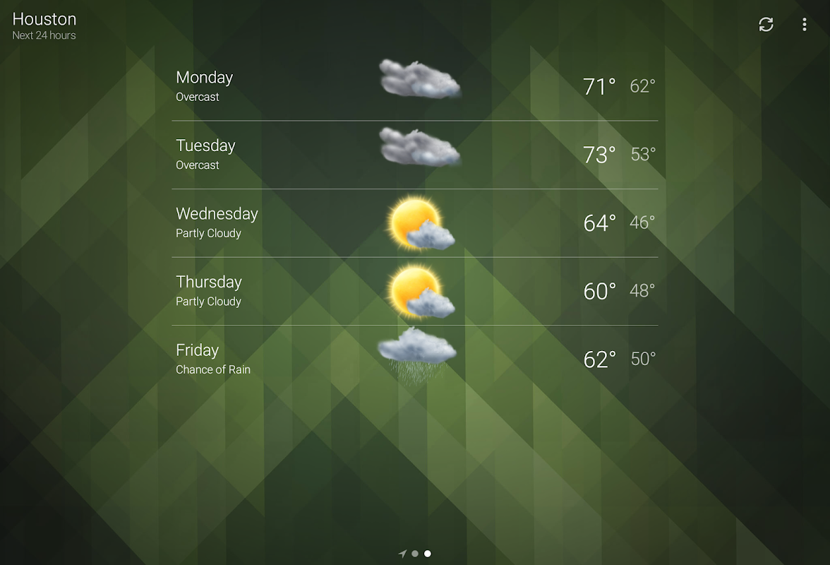 Weather screenshots