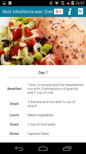 Best Mediterranean Diet Plan