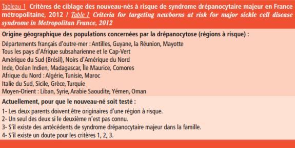 Critères drépanocytose Grand Remplacement