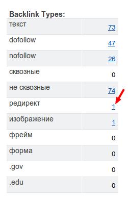 http://aweb.ua/seo-blog/wp-content/uploads/2014/blog_cases/turoperator/img4.png