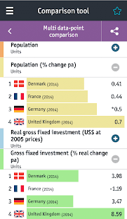 The Economist World in Figures- screenshot thumbnail