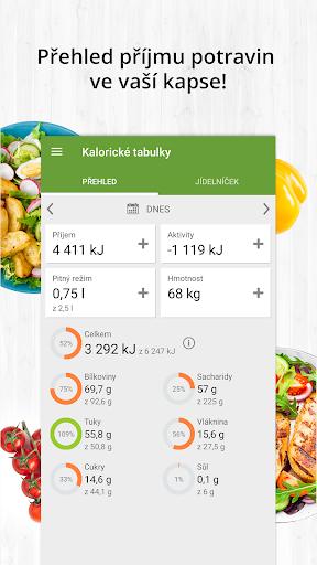 Image of Kaloricku00e9 tabulky - hubnutu00ed a pou010du00edtu00e1nu00ed kaloriu00ed 3.3.84 1