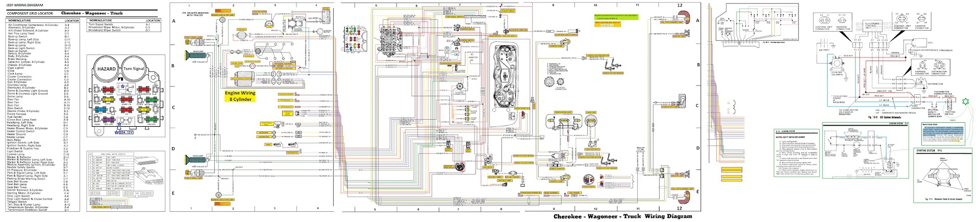 1979 jeep j10 wiring schematics - wiring diagram fund-teta -  fund-teta.disnar.it  disnar.it