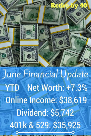 June 2017 Financial Update