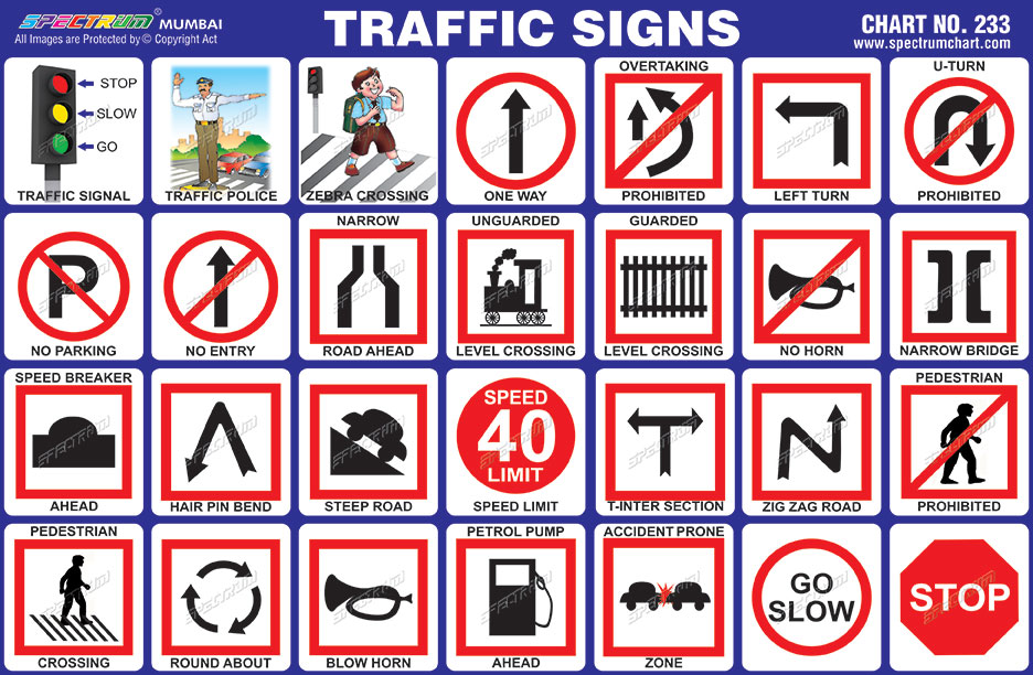 Chart No 233 - Traffic Signstraffic signs, traffic signal, stop, slow, go, traffic police, zebra crossing, one way, overtaking prohibited, left turn, u turn prohibited, no parking, no entry, narrow road ahead, unguarded level crossing, guarded level crossing, no horn, silence zone, narrow bridge, speed breaker, hair pin bend, steep road, speed limit, t inter section, zig zag road, pedestrain prohibited, pedestrian crossing, round about, blow horn, petrol pump ahead, accident prone zone, go slow, traffic rules