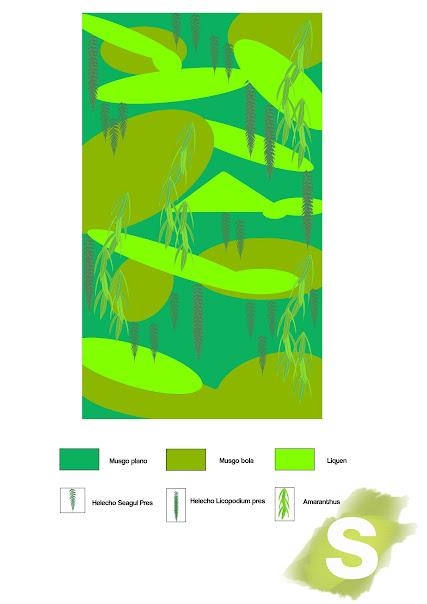 Diseño del jardín vertical de planta conservada
