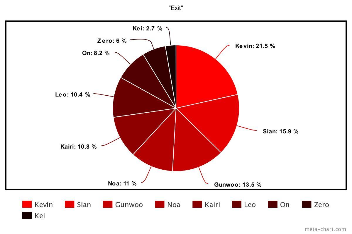 meta-chart - 2021-04-05T141930.072